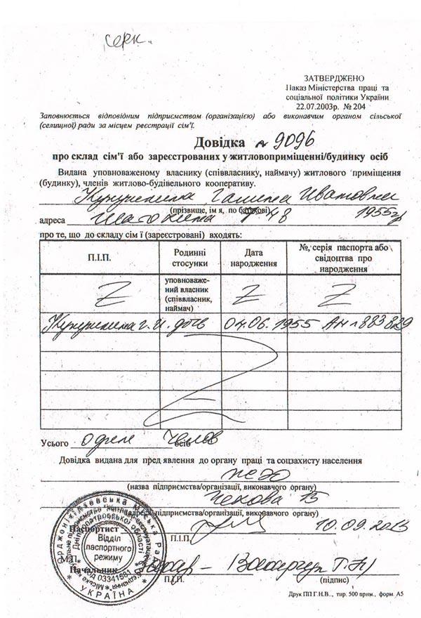 Медицинская справка для повара медицинская сантехника санкт-петербург